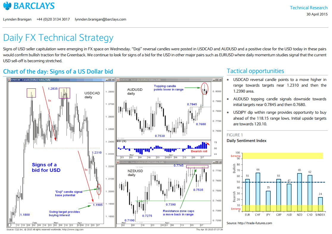 Barclays PDF