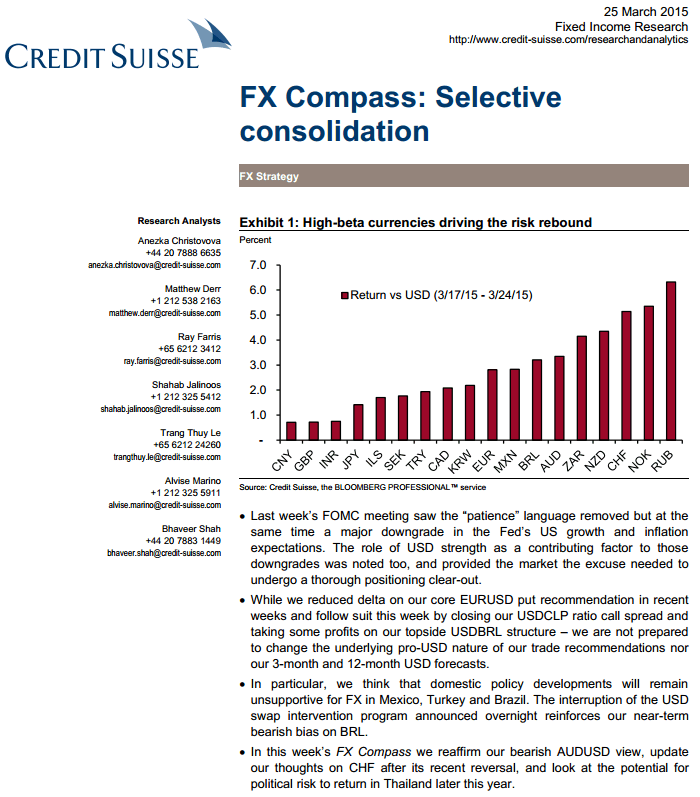 Credit Suisse Research and Analytics