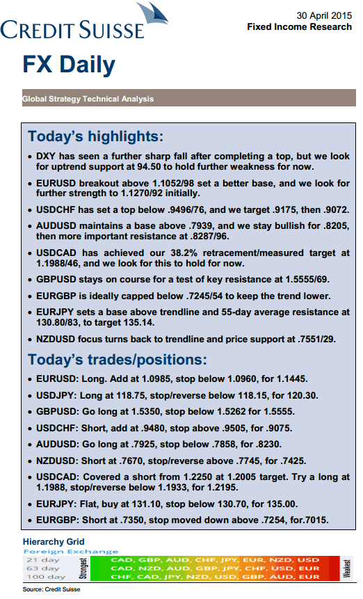 Ubs daily forex report
