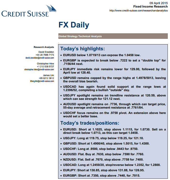 Credit Suisse FX Daily 09-Apr-2015