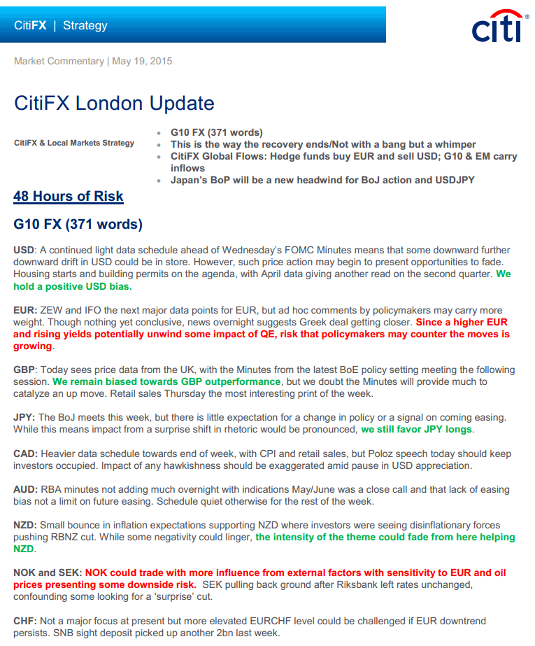 Citi PDF Research G10 FX