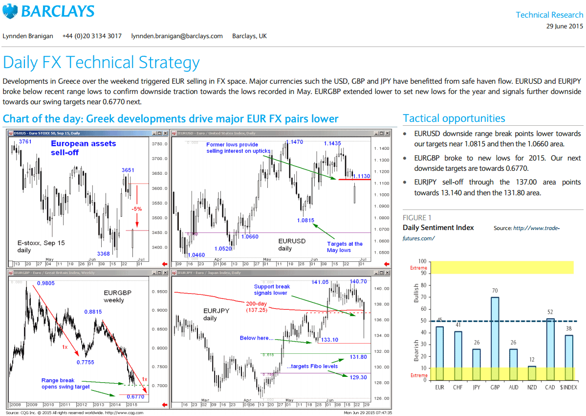Fx options barclays