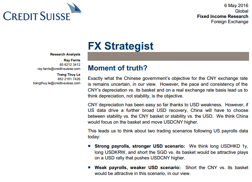 Credit Suisse FX Strategist