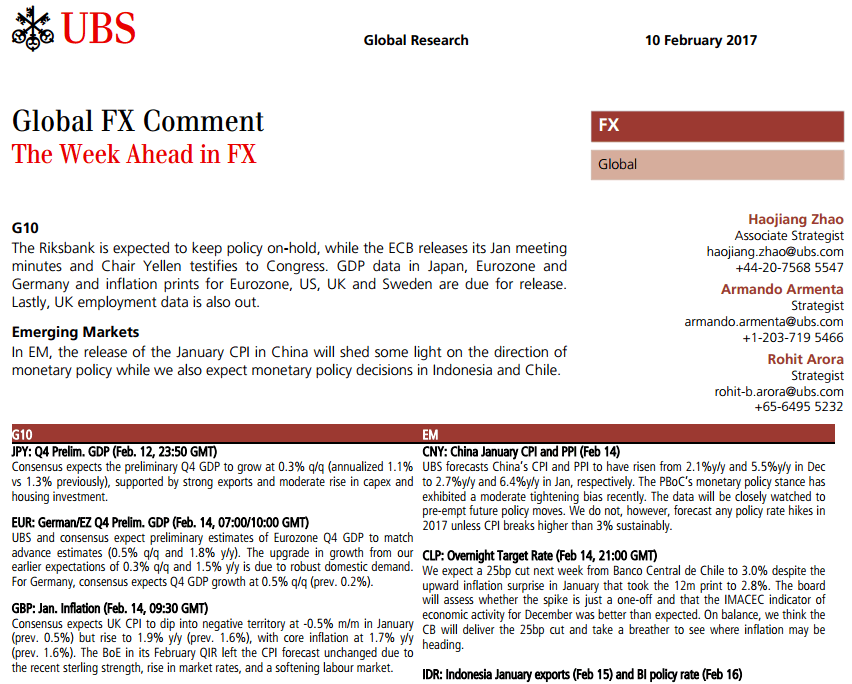 Forex trading ideas daily news